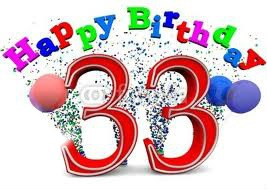 Красивые поздравления с днем рождения девушке 33 года