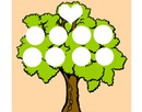 genealogique arbre
