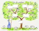 belle arbre généalogique