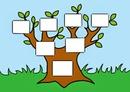 plantilla arbol genealogico