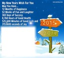 new year wishes for you