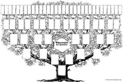 photo montage arvore genealogica pixiz