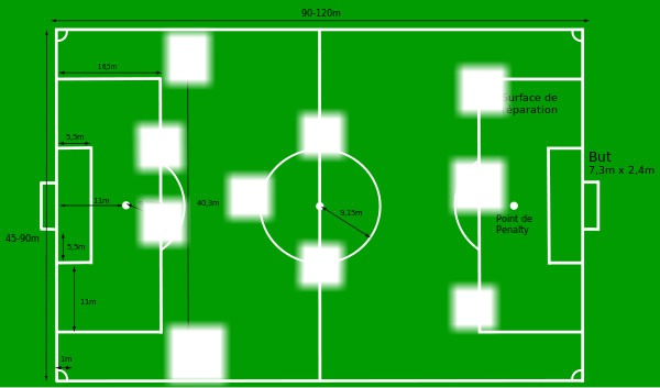 montage photo composition d une equipe de foot